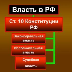Органы власти Воркуты